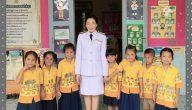 ขอแสดงความยินดีกับ เด็กหญิงมิญชญา มั่งมีผล เป็นผู้ได้คะแนนการทดสอบ 100 คะแนนเต็ม